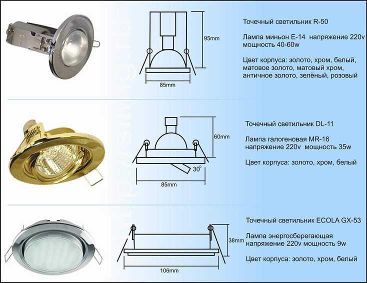 Установка потолочного светильника