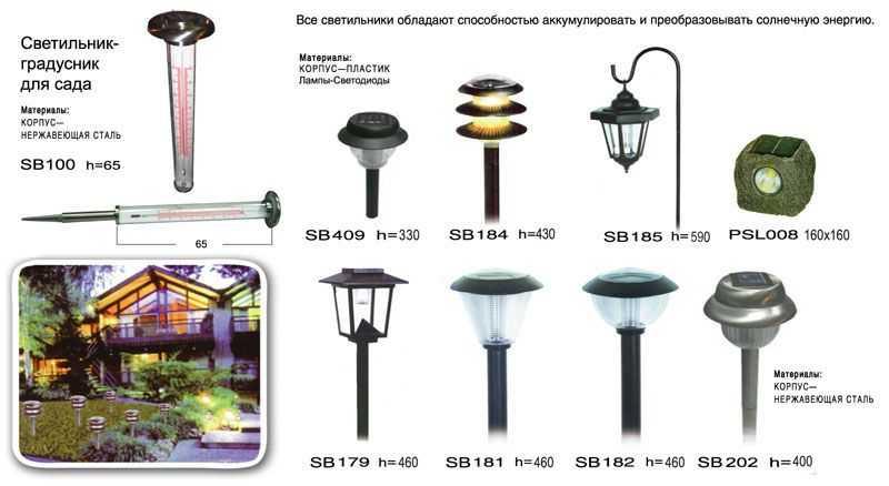 многообразие садовых светильников