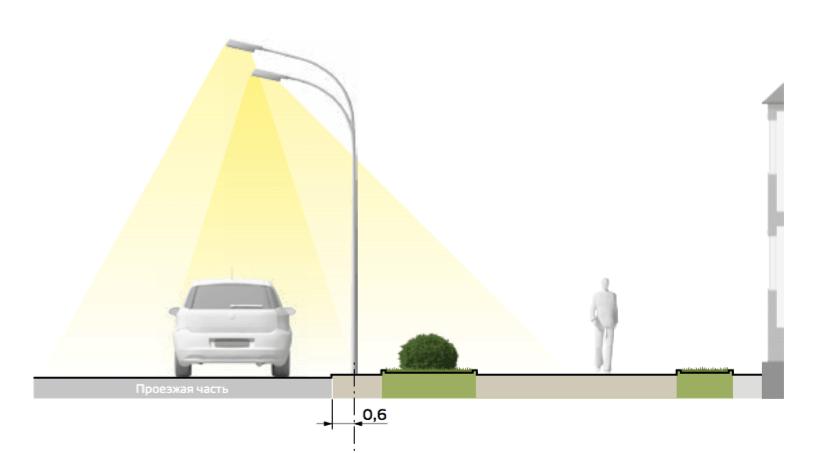 расчет наружного освещения территории