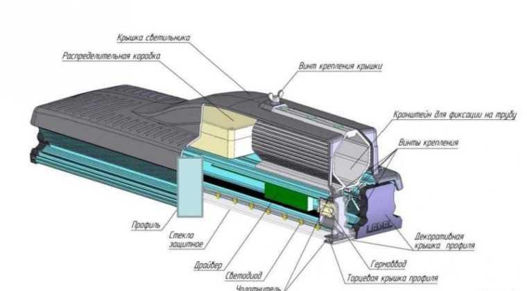 Устройство светодиодного прожектора для наружного освещения