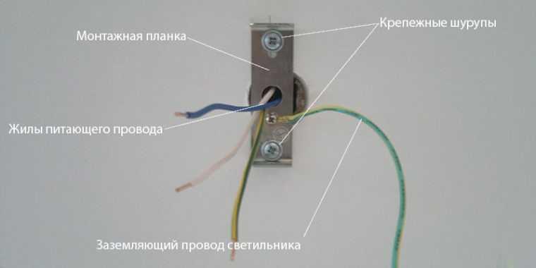 Установка скобы для точечного накладного светильника