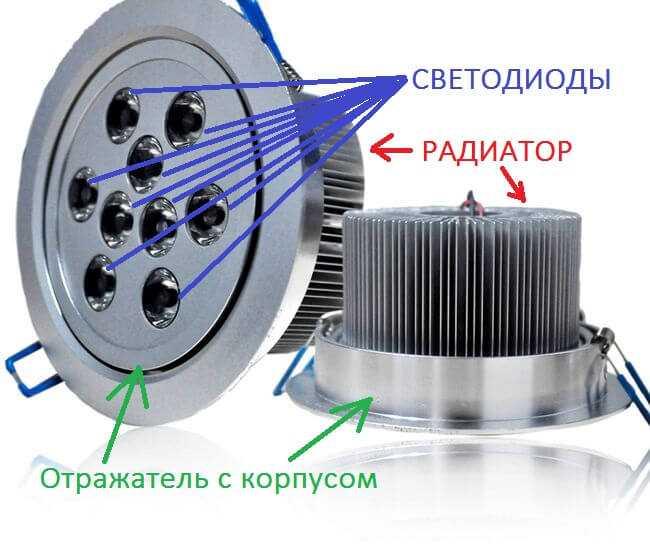 Устройство точечного светодиодного светильника