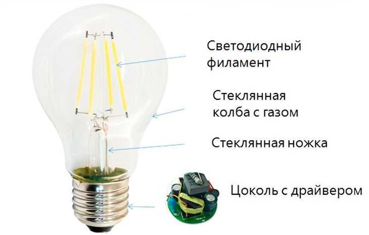Устройство светодиодной лампы Filament