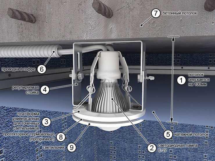 Установка точечных светильников на натяжной потолок