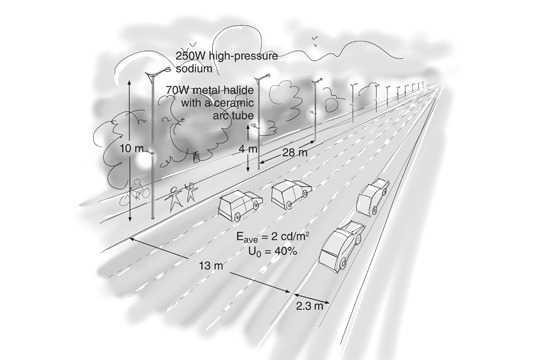 Расстояние между уличными фонарями с натриевыми лампами 250 Вт