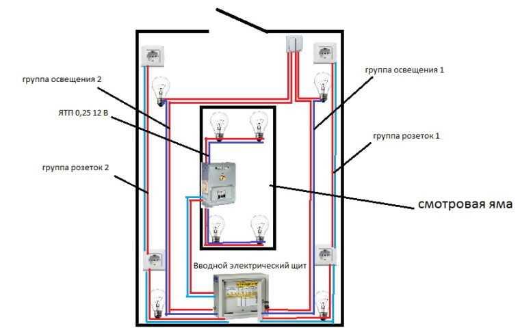 Схема электропроводки и освещения гаража со смотровой ямой