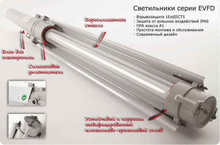 Устройство люминесцентного светильника серии EVFD