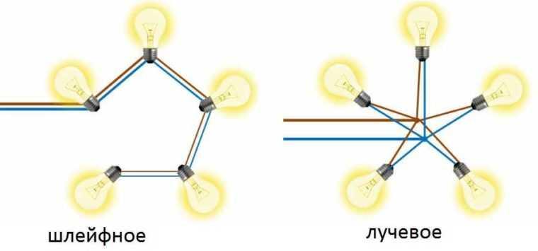 Шлейфное и лучевое соединение ламп