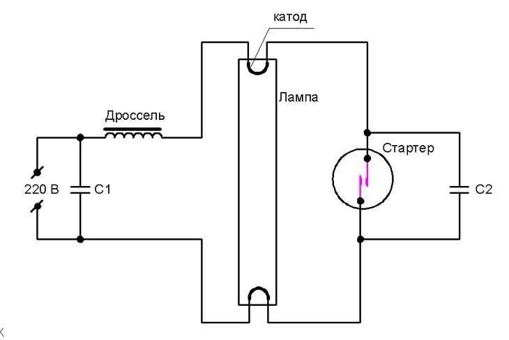 Схема подключения люминесцентных ламп к сети