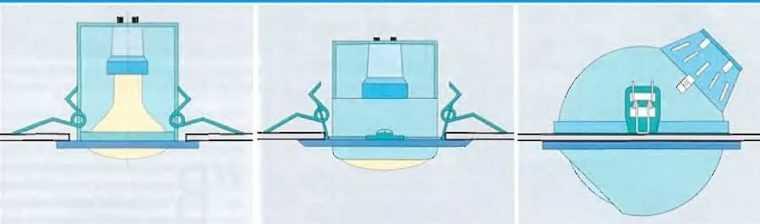 Варианты монтажа встраиваемых точечных светильников