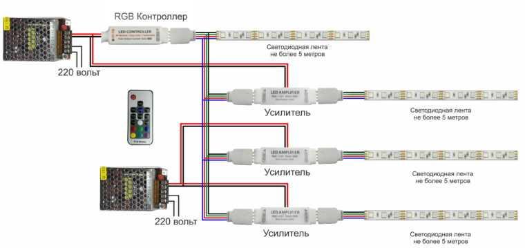 Схема подключения светодиодных лент