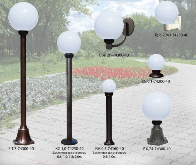 Садово-парковые светильники с шарообразными плафонами