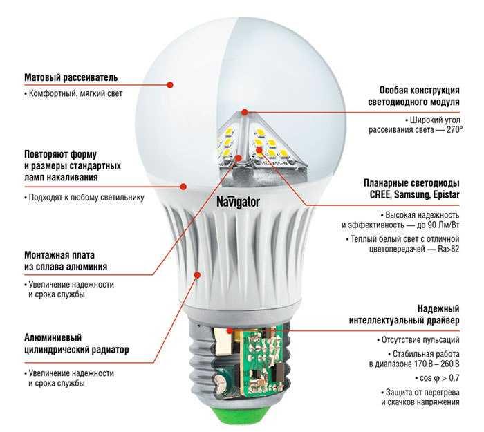 Конструкция светодиодной лампы Navigator с цоколем E27