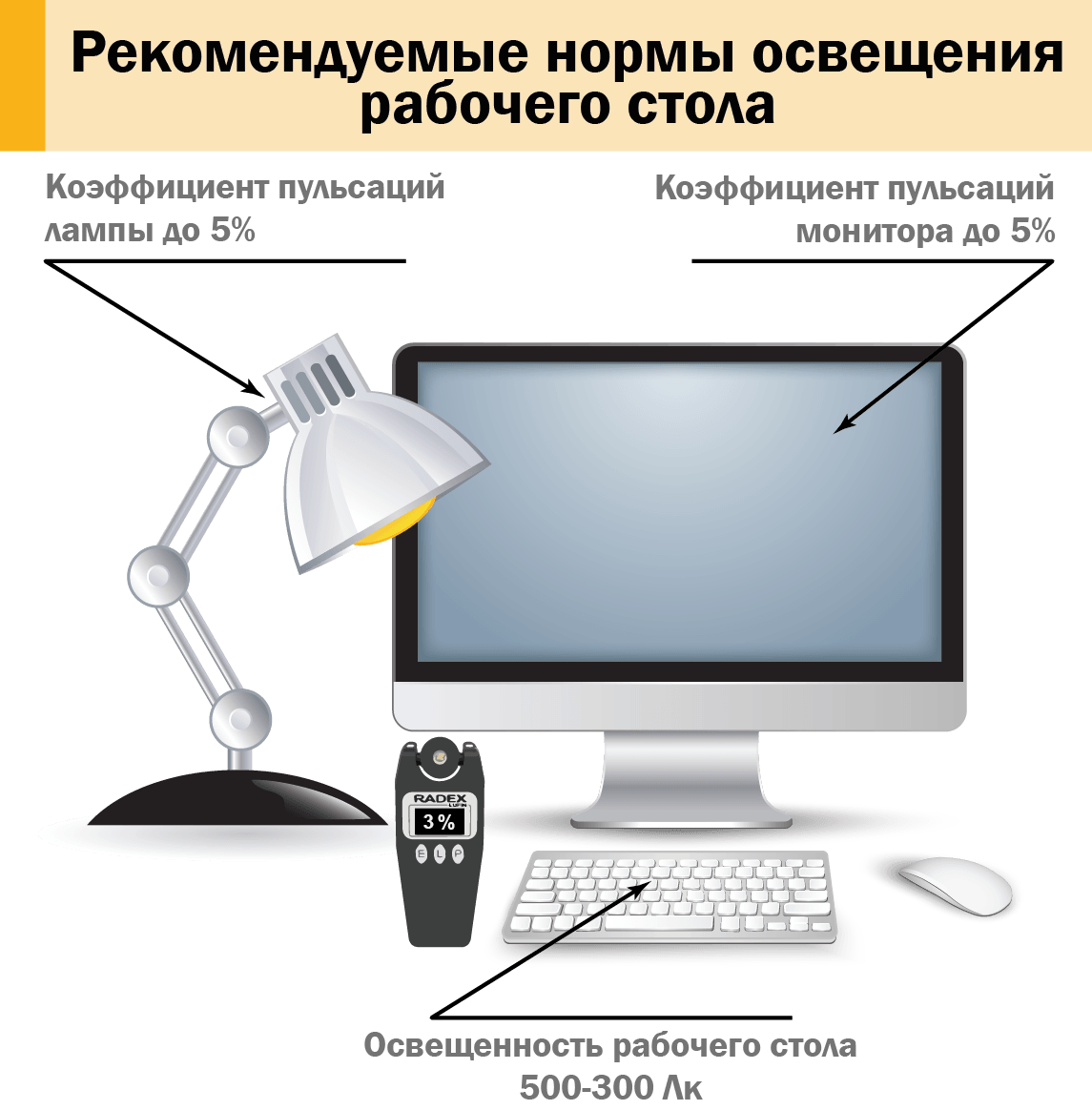 освещение рабочего стола