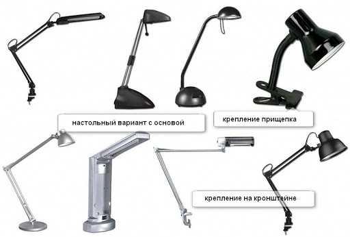 Виды настольных ламп